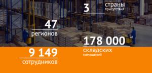 АЛИДИ-Вест ИООО